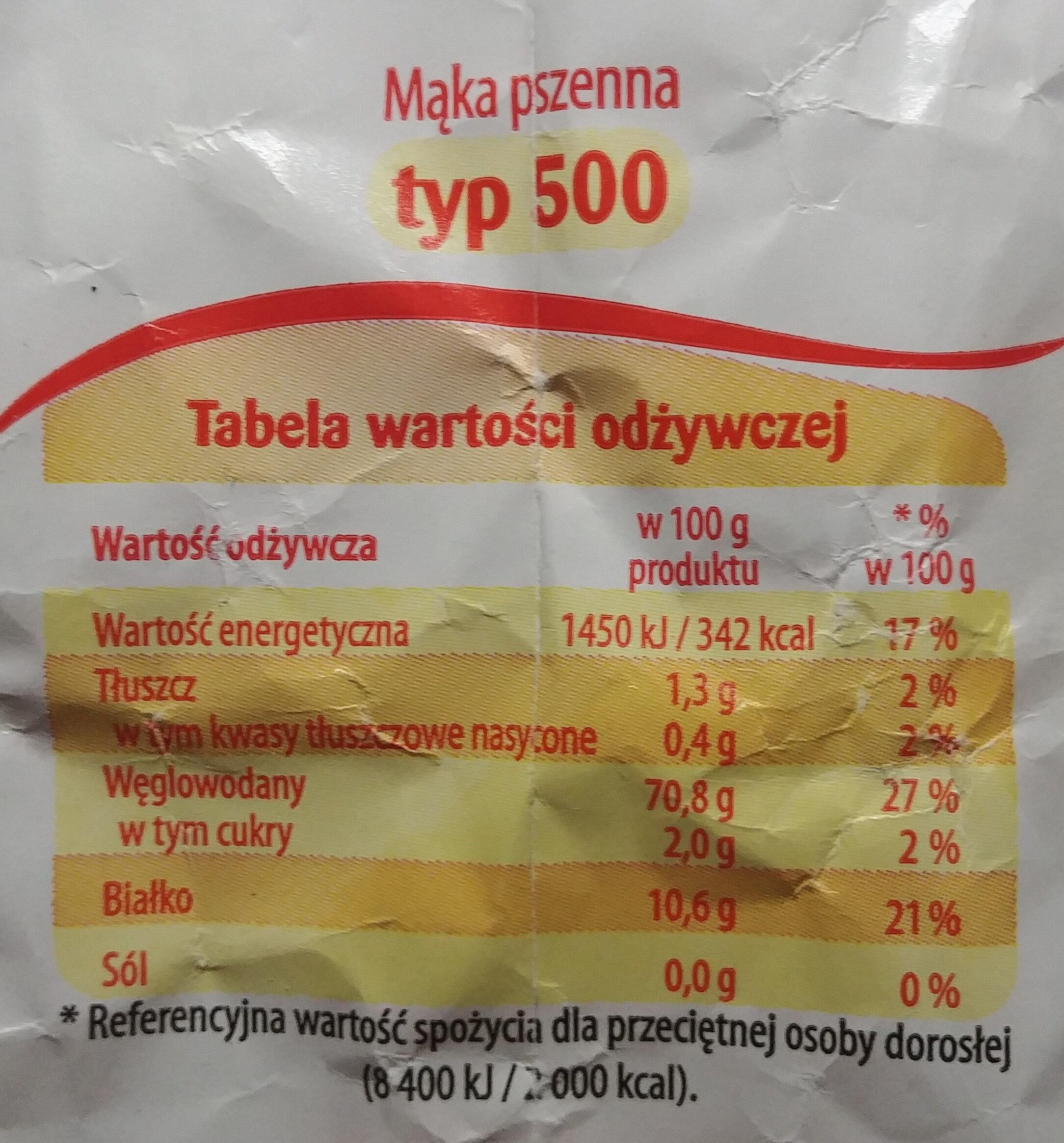 Basia mąka wrocławska - Wartości odżywcze - pl