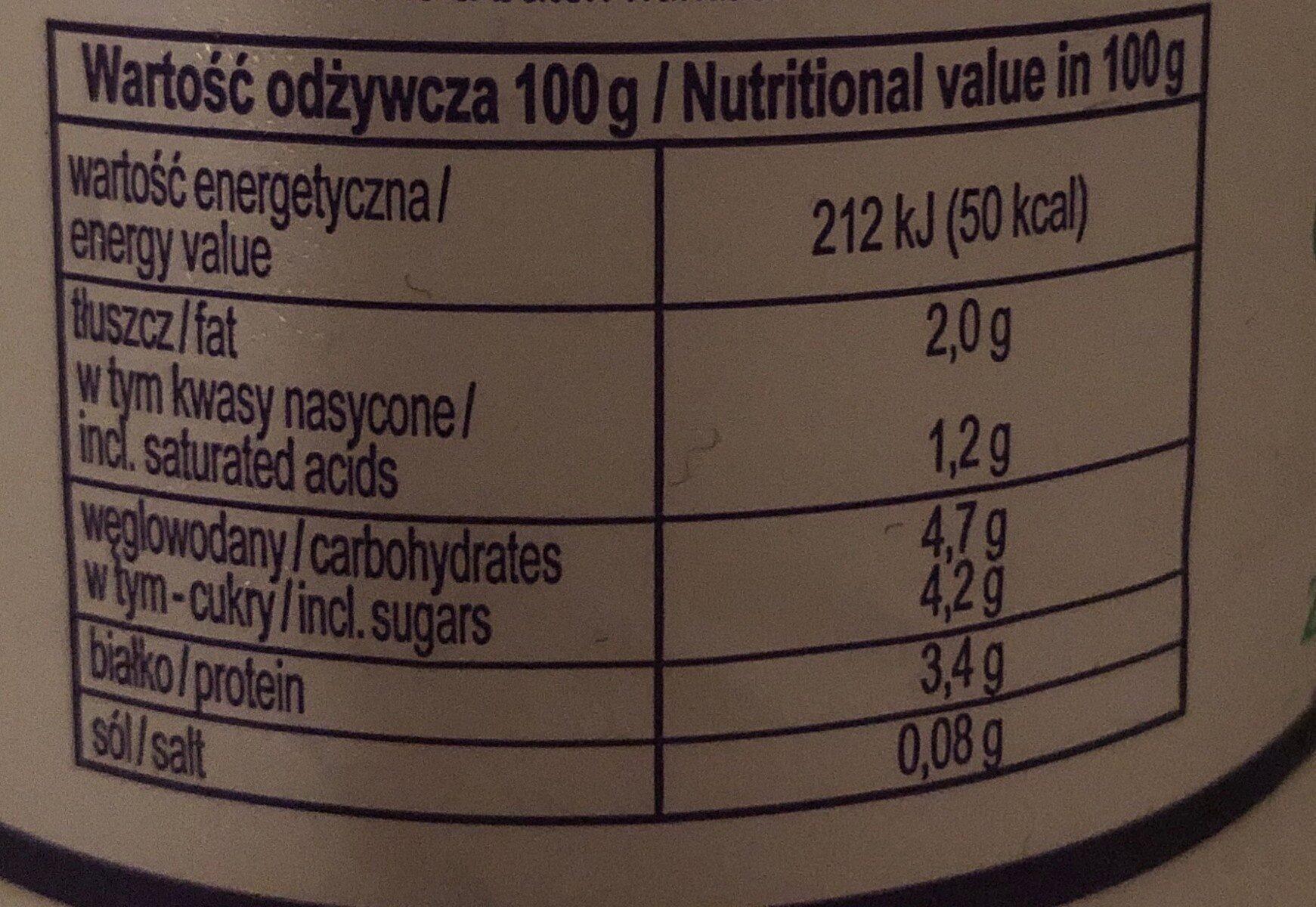 Kefir - Informations nutritionnelles - en