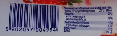 Maślanka truskawkowa - Wartości odżywcze - pl