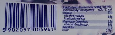 Maślanka jagodowa - Wartości odżywcze
