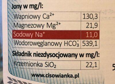 Water - Voedingswaarden - en