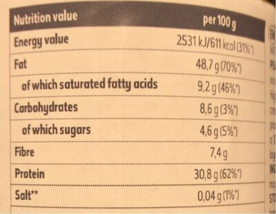 Peanut Butter - Nutrition facts - fr