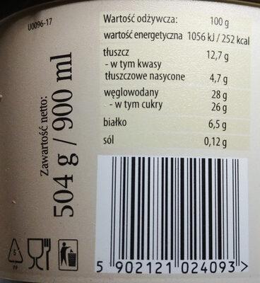 Lody o smaku masła orzechowego - Wartości odżywcze