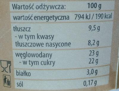 Lody kawowe Americano - Wartości odżywcze - pl