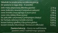 Verdin fix - Składniki - pl
