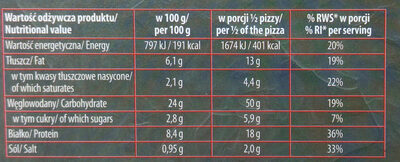 Pizza z szynką i pieczarkami - Nutrition facts