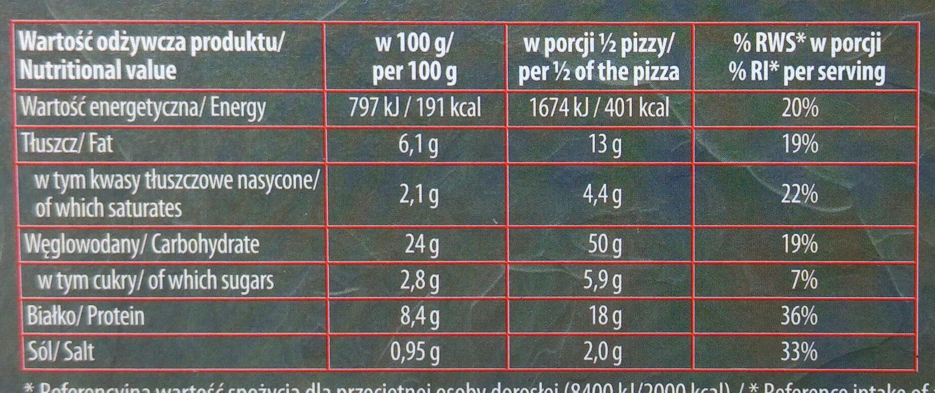 Pizza z szynką i pieczarkami - Voedingswaarden - pl