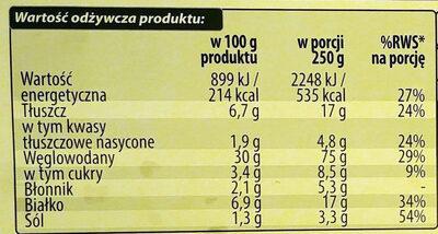 Pizza z szynką wieprzową i pieczarkami - Wartości odżywcze - pl