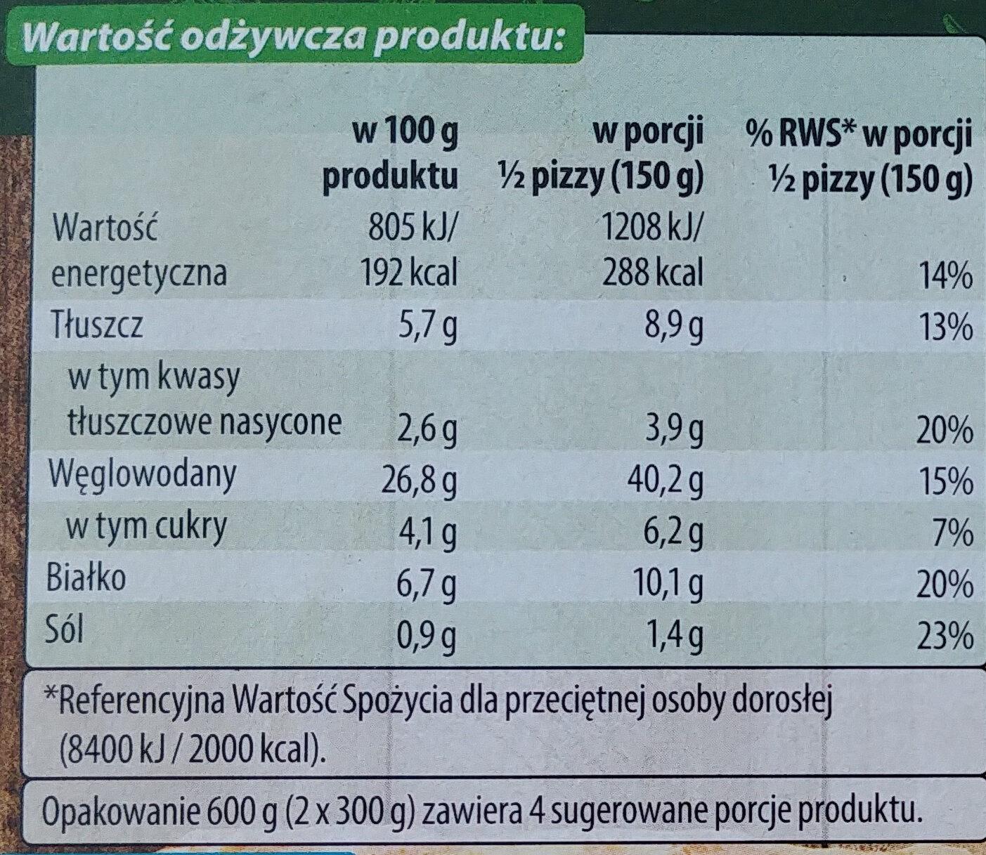 Pizza z pieca kamiennego z pieczarkami - Wartości odżywcze - pl