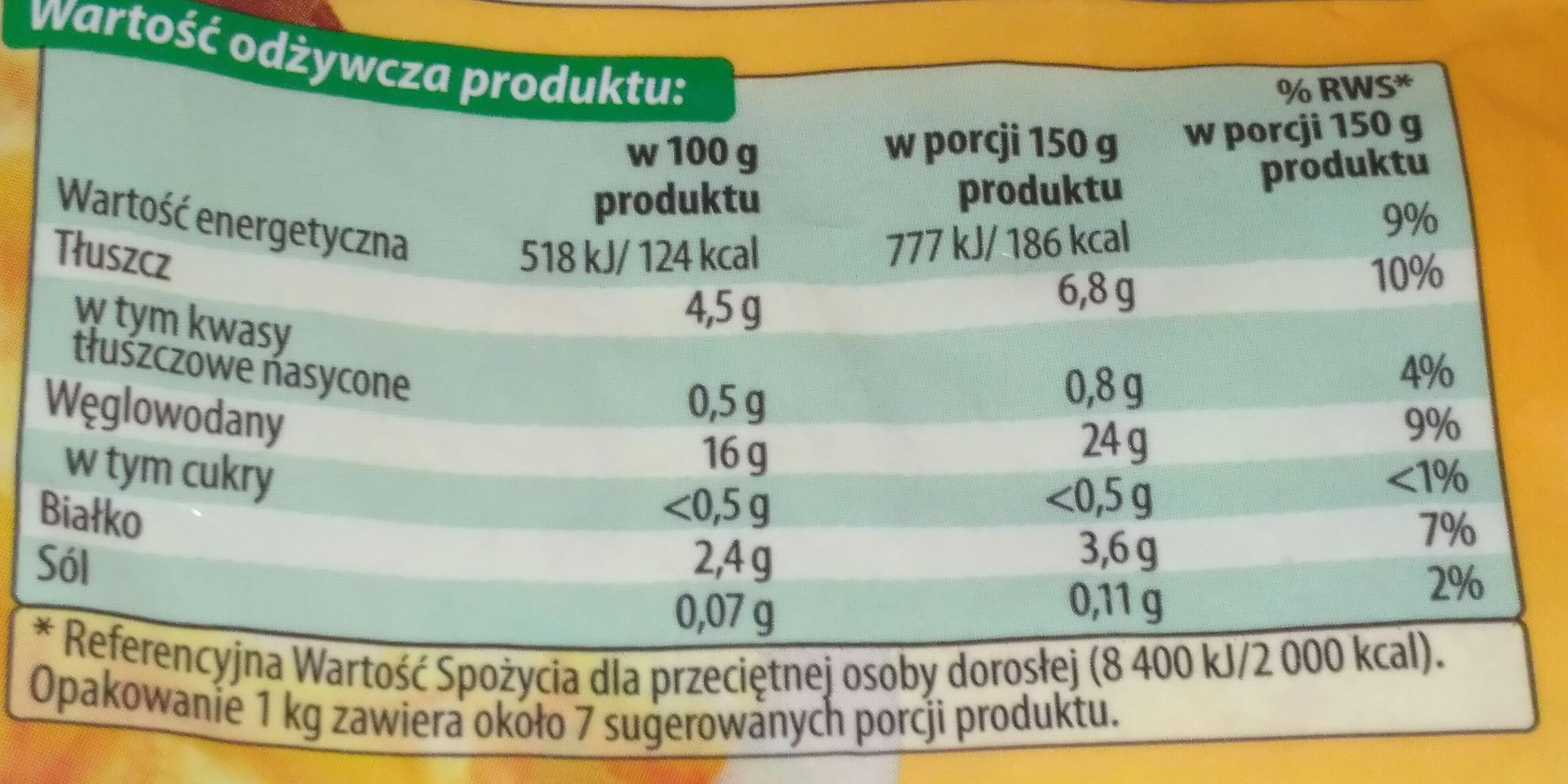 Frytki proste - Wartości odżywcze