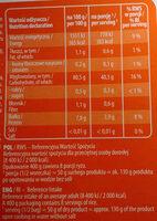 Ryż biały długoziarnisty Parboiled - Wartości odżywcze