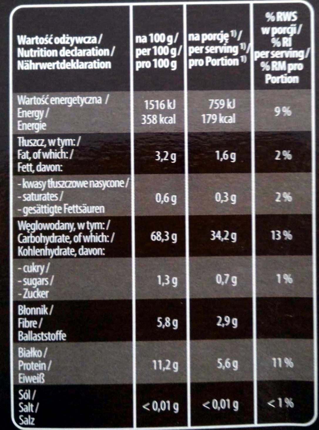 kasza gryczana prażona - Wartości odżywcze