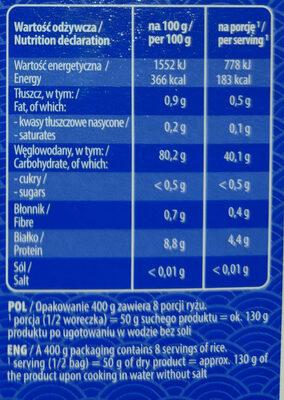 Ryż basmati - Wartości odżywcze - pl