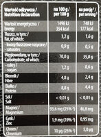 ryż czerwony - Wartości odżywcze
