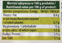 Sałatka jarzynowa a' la domowa - Wartości odżywcze