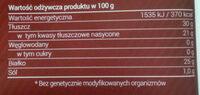 Rycki Koneser ser w plastrach - Wartości odżywcze - pl