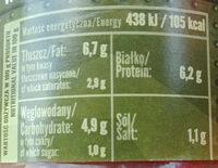 Gulasz wieprzowy z warzywami w sosie pomidorowym - Wartości odżywcze