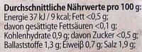 Faßsalzgurken (Ogórki kwaszone domowe) - Voedingswaarden - de