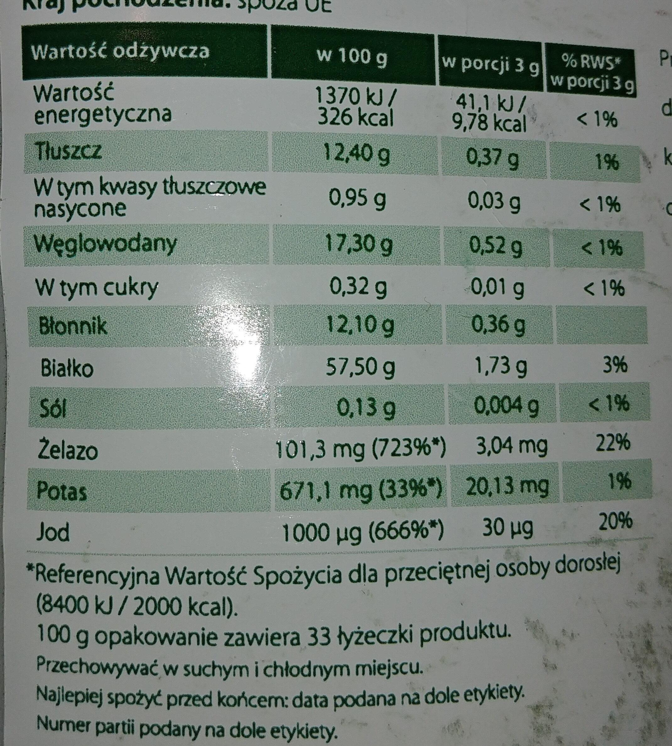 Chlorella - Wartości odżywcze