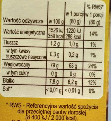 Ryż parboilled - Wartości odżywcze - pl