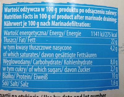 Filety z makreli smażone w zalewie octowej - Wartości odżywcze - pl