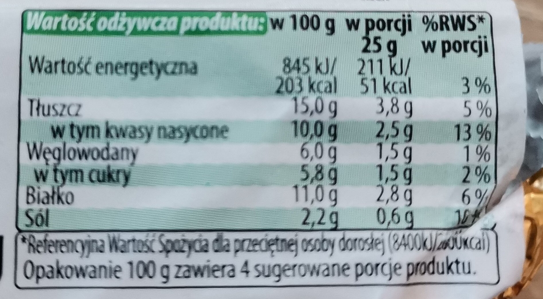 ser topiony - Informations nutritionnelles - pl
