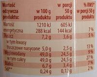 Masa kajmakowa - Informations nutritionnelles - pl