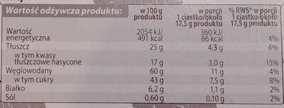 Ciasteczka ze słonym karmelem w mlecznej czekoladzie - Wartości odżywcze - pl