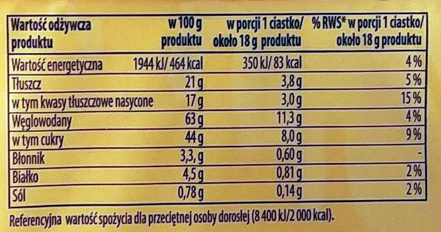 Ciasteczka z nadzieniem pomarańczowym w czekoladzie deserowej. - Wartości odżywcze - pl
