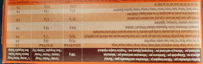 Pralines with peanut butter - Nutrition facts