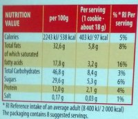 Obsession Chocolate Peanut Butter - Nutrition facts - fr