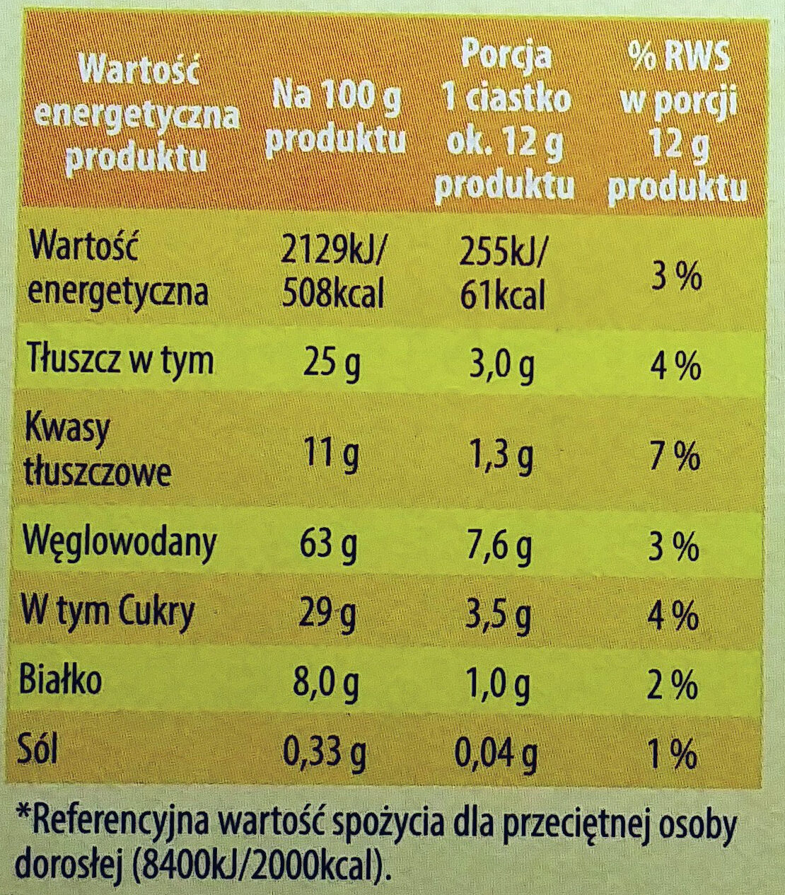 Harnasie maślane w czekoladzie - Informations nutritionnelles - pl