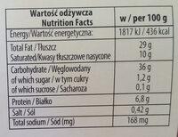 Kruche ciasteczka z orzechami bez dodatku cukru - Wartości odżywcze