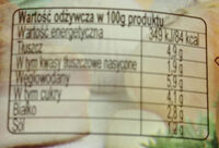 Bigos wiejski z kiełbasą - Wartości odżywcze