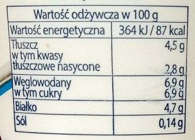 Jogurt naturalny - Nutrition facts - pl