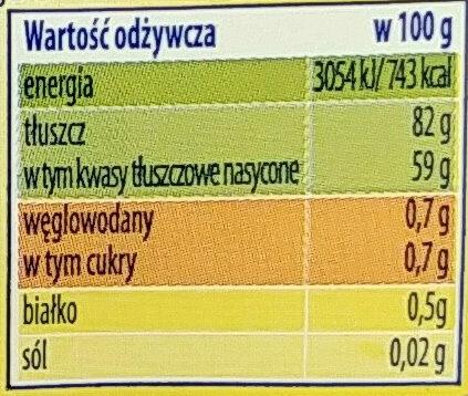 Baranek z masła wielkopolskiego - Nutrition facts - pl