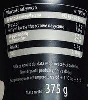 Kefir naturalny 1,5% tłuszczu - Nutrition facts - pl