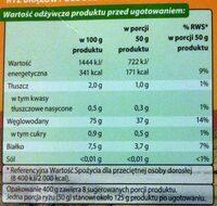 Ryż brązowy długoziarnisty - Wartości odżywcze