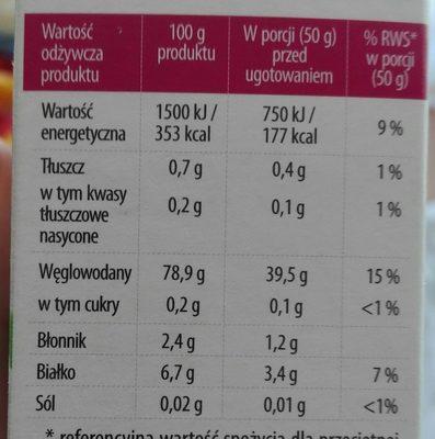 ryż jaśminowy - Wartości odżywcze