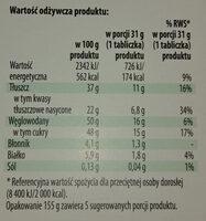 Czekolada deserowa z nadzieniem o smaku pistacjowym z kawałkami migdałów i orzechów pistacjowych - Wartości odżywcze
