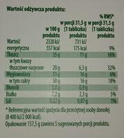 Czekolada mleczna z nadzieniem orzechowym i kawałkami orzechów laskowych - Wartości odżywcze