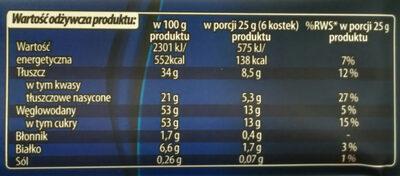 Czekolada mleczna - Informations nutritionnelles