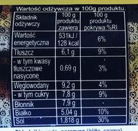 Śląska musztarda - Wartości odżywcze - pl