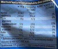 Mozzarella - Informations nutritionnelles - pl