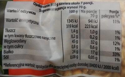 Groch żółty łuskany - Informations nutritionnelles