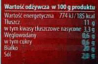 Szynka od Szwagra - Informations nutritionnelles - pl