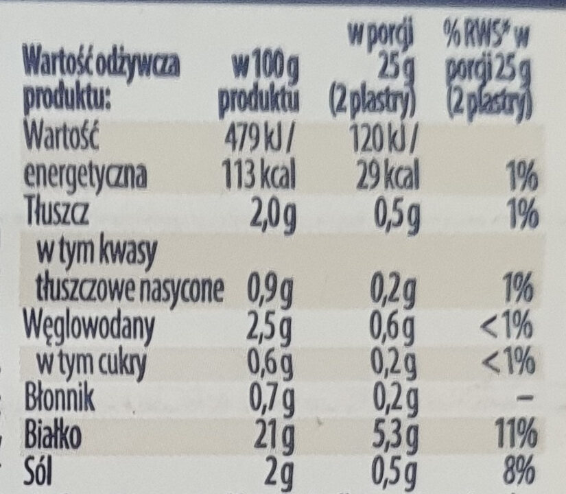 Szynka z fileta kurczaka - Informations nutritionnelles - pl