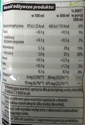 Woda kokosowa z zielonego kokosa - Wartości odżywcze