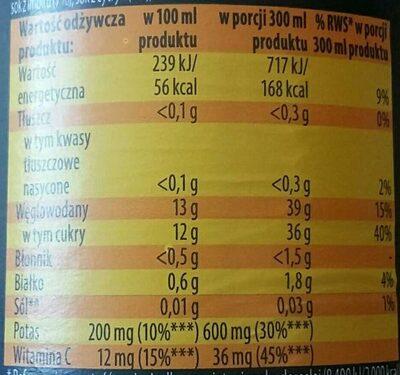 Smoothie o smaku banana marchew imbir - Wartości odżywcze - pl