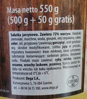 Sałatka jarzynowa - Składniki - pl